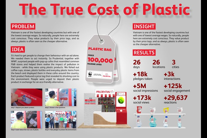 The True Cost of Plastic - Prudential 'Do Good' - Prudential