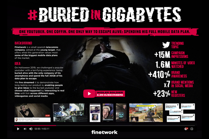 Buried in Gigabytes - finetwork - finetwork