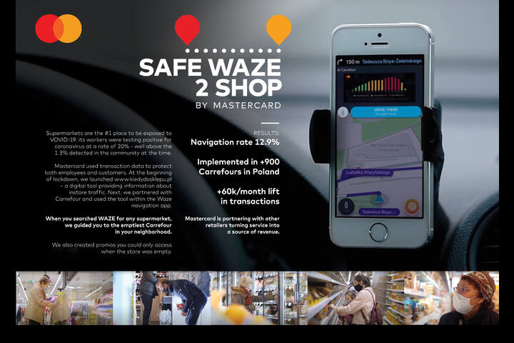 SafeWaze2Shop - instore traffic measurement tool - Mastercard