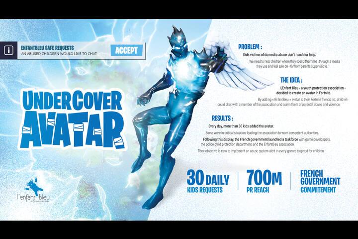 Undercover Avatar - Association - Association L'Enfant Bleu