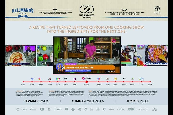 The Endless Recipe - Food World Day Campaign - Hellman´s /FAO