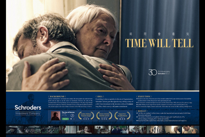 Time Will Tell - Brand Image - Schroders Taiwan
