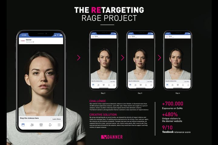 The Retargeting Rage Project - Women's help organization - Danner