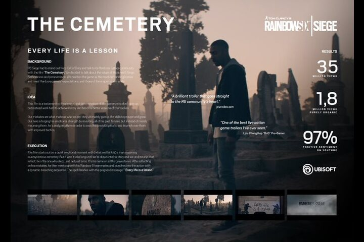 The Cemetery - Video games - Rainbow Six SIEGE