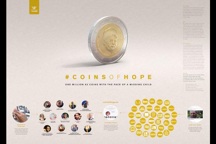 Coins of Hope - Child Focus - Child Focus