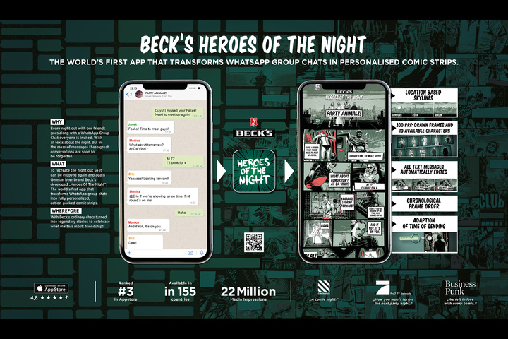HEROES OF THE NIGHT - BECK´S Pils - BECK´S